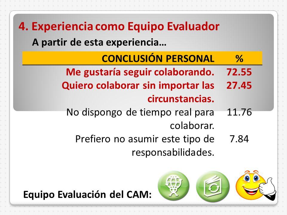 4. Experiencia como Equipo Evaluador