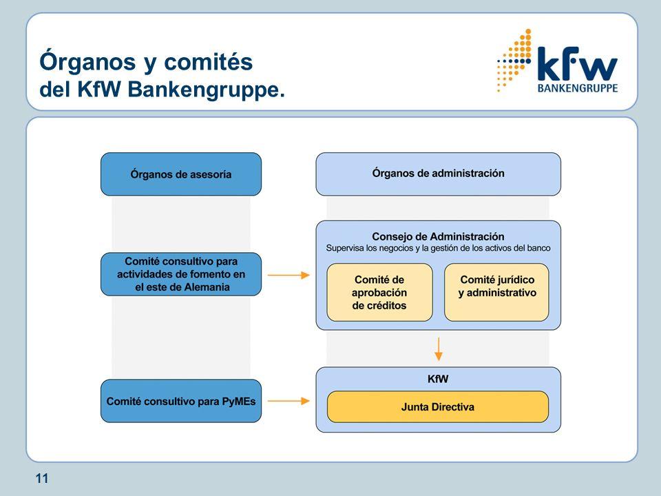 Órganos y comités del KfW Bankengruppe.