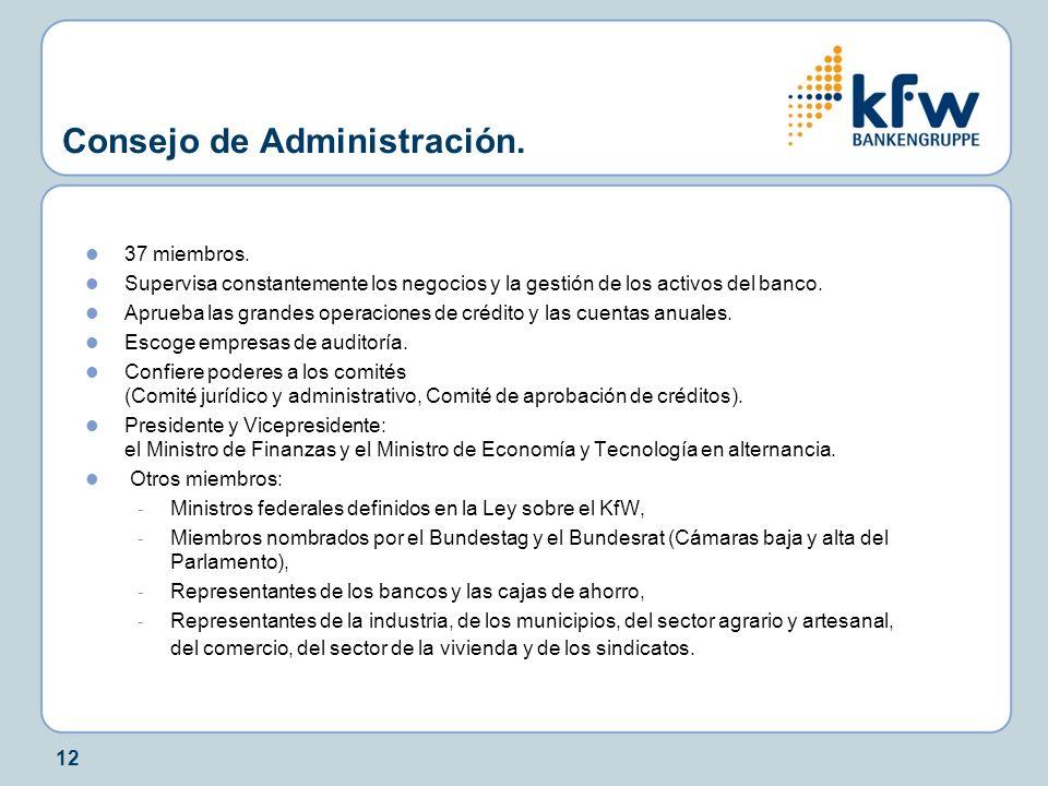 Consejo de Administración.