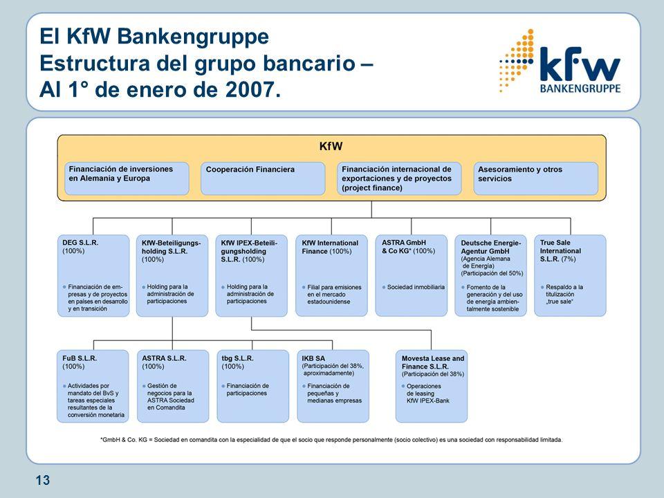 El KfW Bankengruppe Estructura del grupo bancario – Al 1° de enero de 2007.