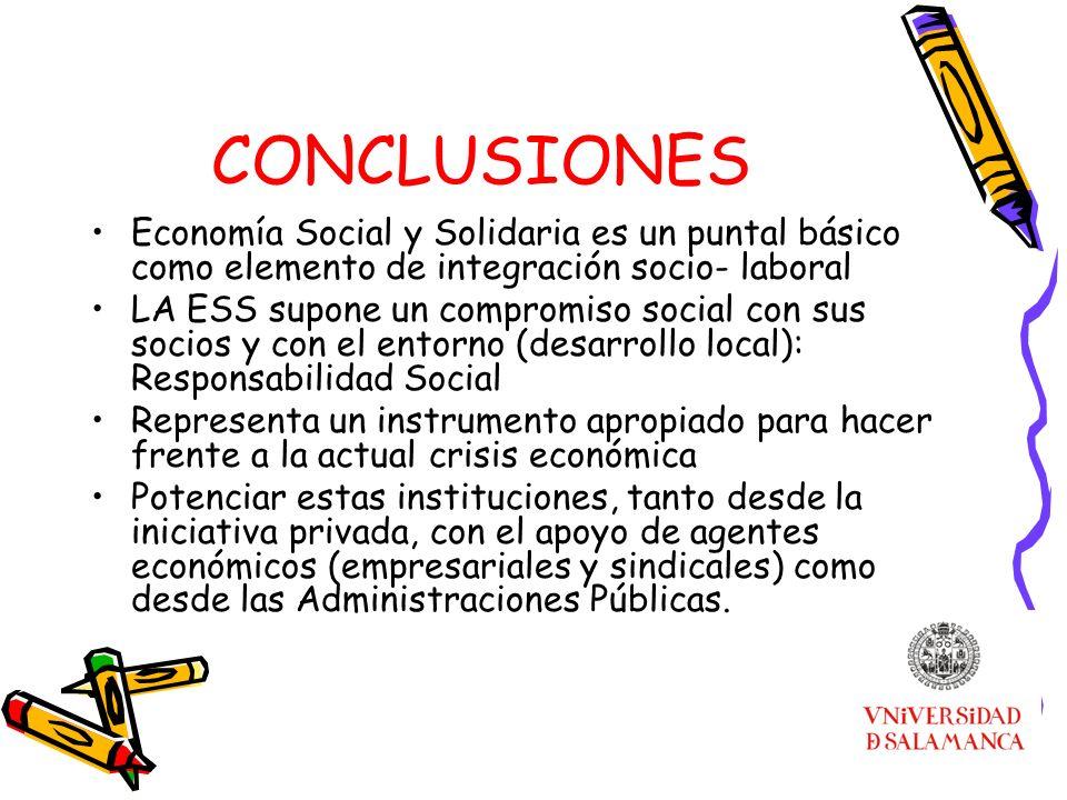 CONCLUSIONES Economía Social y Solidaria es un puntal básico como elemento de integración socio- laboral.
