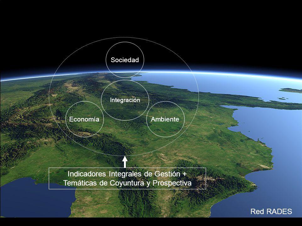 Sociedad Integración. Economía. Ambiente. Indicadores Integrales de Gestión + Temáticas de Coyuntura y Prospectiva.