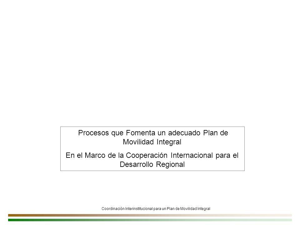 Procesos que Fomenta un adecuado Plan de Movilidad Integral