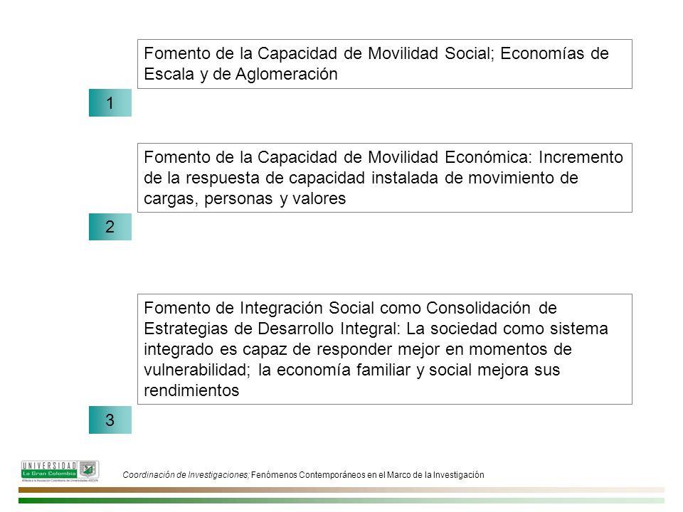 Fomento de la Capacidad de Movilidad Social; Economías de Escala y de Aglomeración
