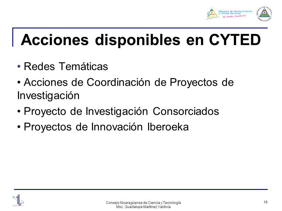 Acciones disponibles en CYTED