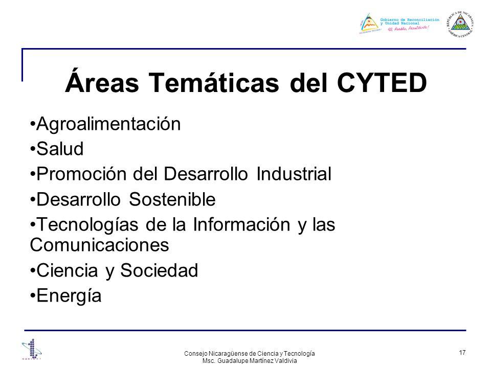 Áreas Temáticas del CYTED