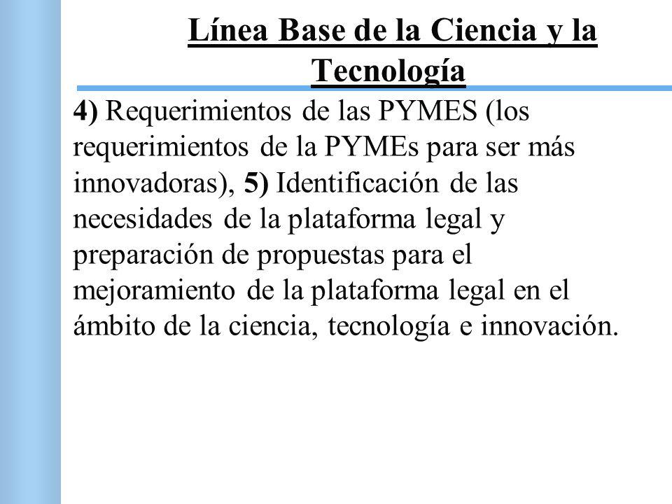 Línea Base de la Ciencia y la Tecnología
