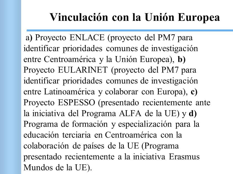 Vinculación con la Unión Europea