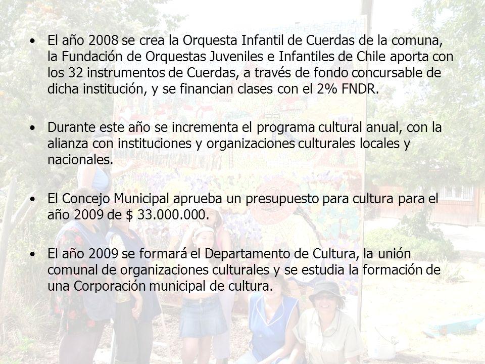El año 2008 se crea la Orquesta Infantil de Cuerdas de la comuna, la Fundación de Orquestas Juveniles e Infantiles de Chile aporta con los 32 instrumentos de Cuerdas, a través de fondo concursable de dicha institución, y se financian clases con el 2% FNDR.