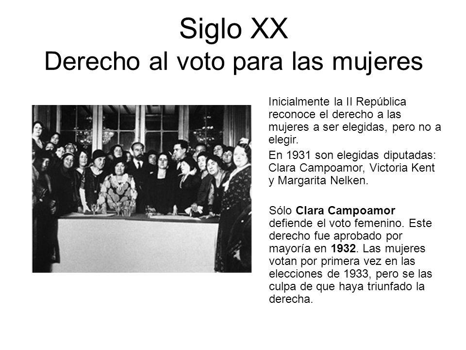 Siglo XX Derecho al voto para las mujeres
