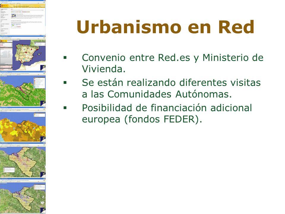 Urbanismo en Red Convenio entre Red.es y Ministerio de Vivienda.