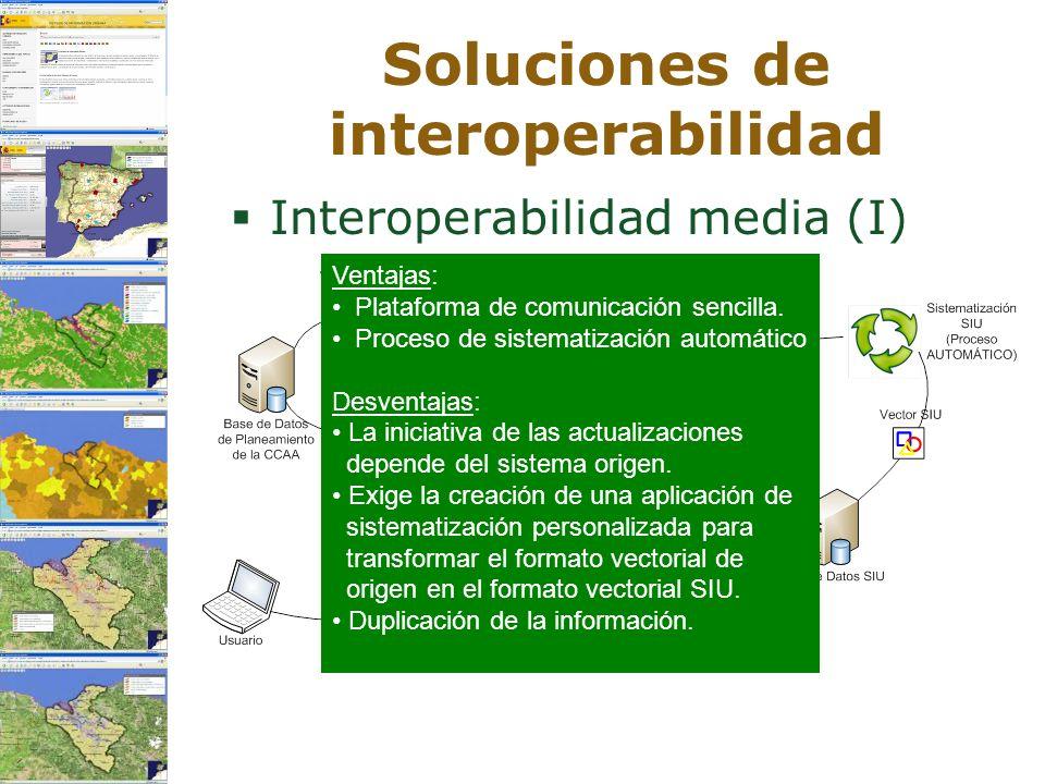Soluciones de interoperabilidad