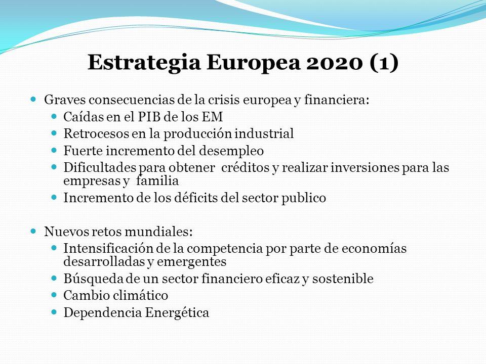 Estrategia Europea 2020 (1) Graves consecuencias de la crisis europea y financiera: Caídas en el PIB de los EM.