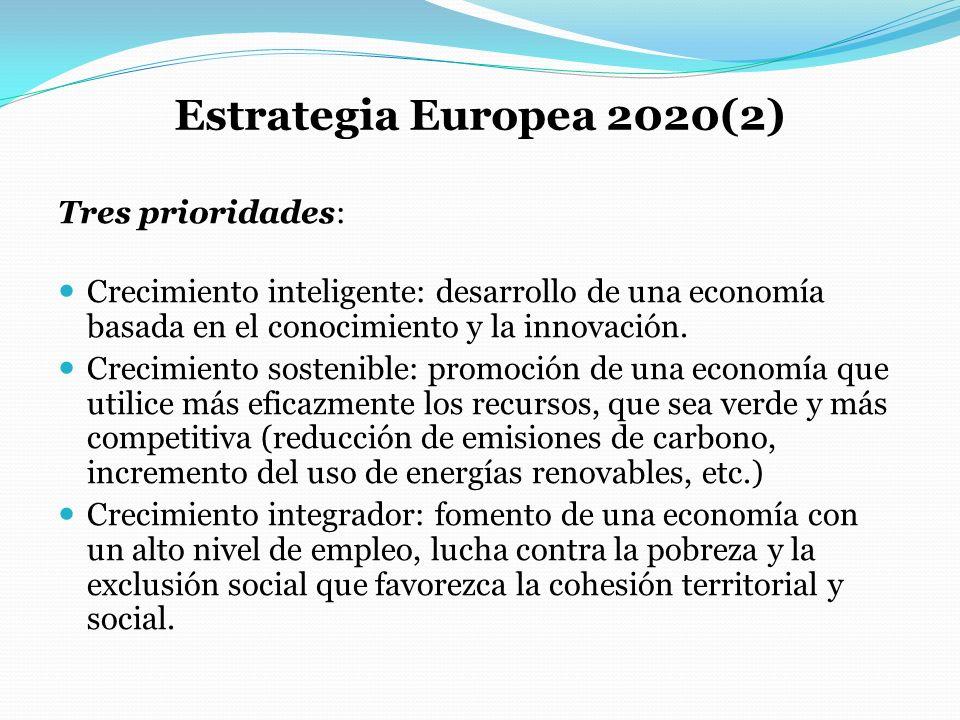 Estrategia Europea 2020(2) Tres prioridades: