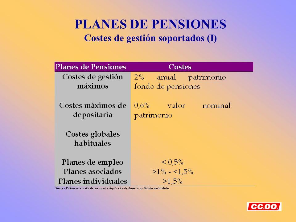 PLANES DE PENSIONES Costes de gestión soportados (I)