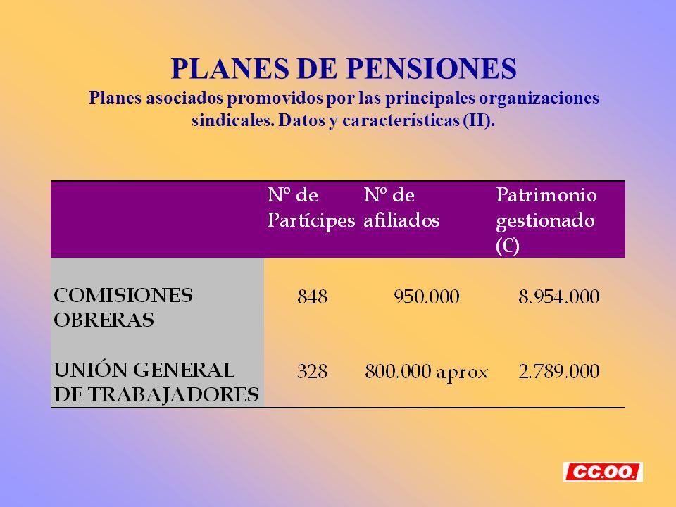 PLANES DE PENSIONES Planes asociados promovidos por las principales organizaciones sindicales.