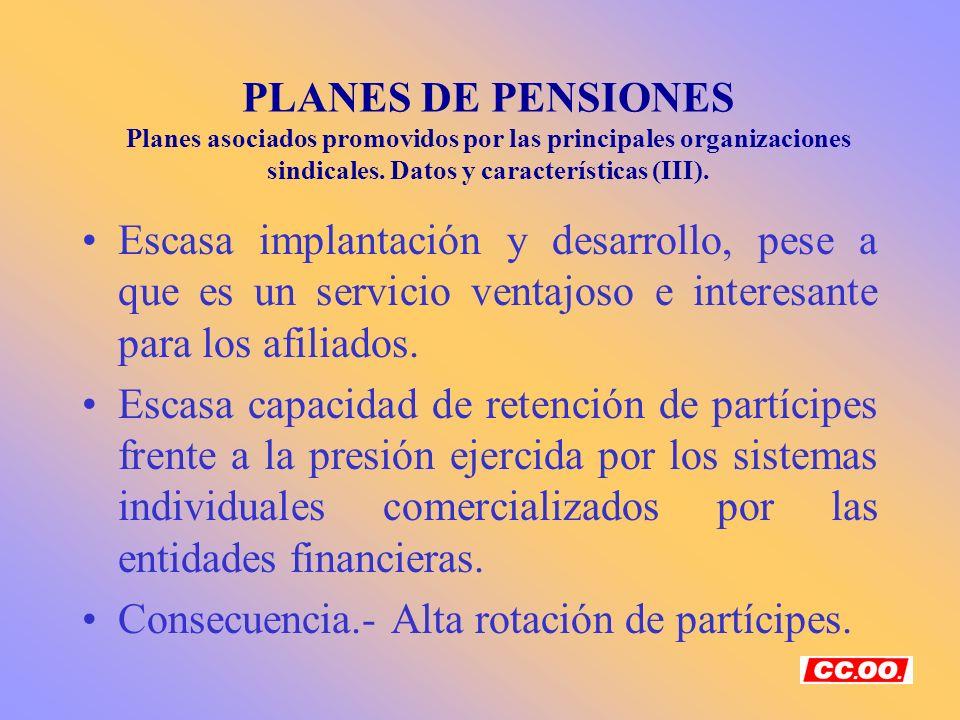 PLANES DE PENSIONES Planes asociados promovidos por las principales organizaciones sindicales. Datos y características (III).