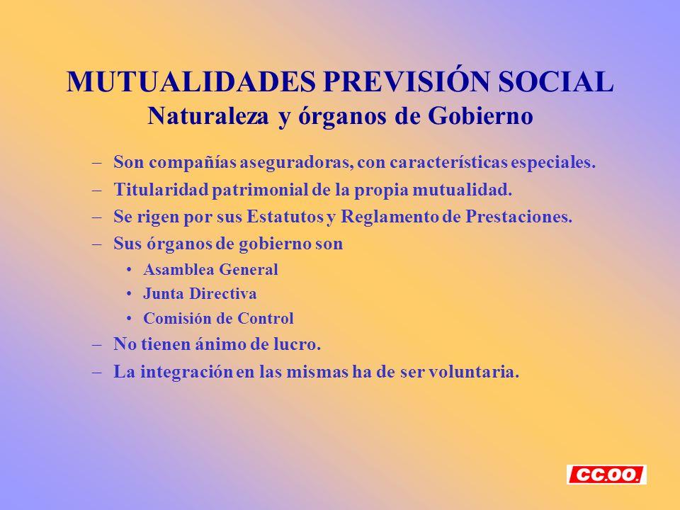 MUTUALIDADES PREVISIÓN SOCIAL Naturaleza y órganos de Gobierno