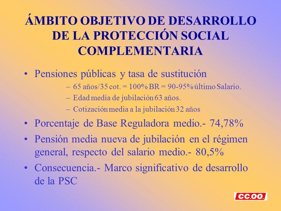 ÁMBITO OBJETIVO DE DESARROLLO DE LA PROTECCIÓN SOCIAL COMPLEMENTARIA