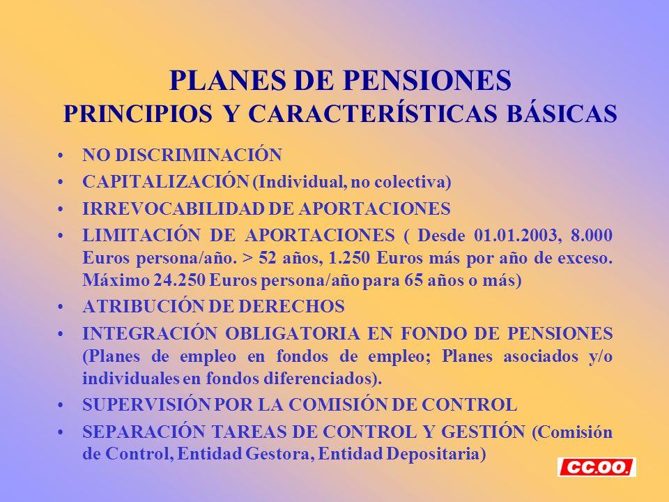 PLANES DE PENSIONES PRINCIPIOS Y CARACTERÍSTICAS BÁSICAS