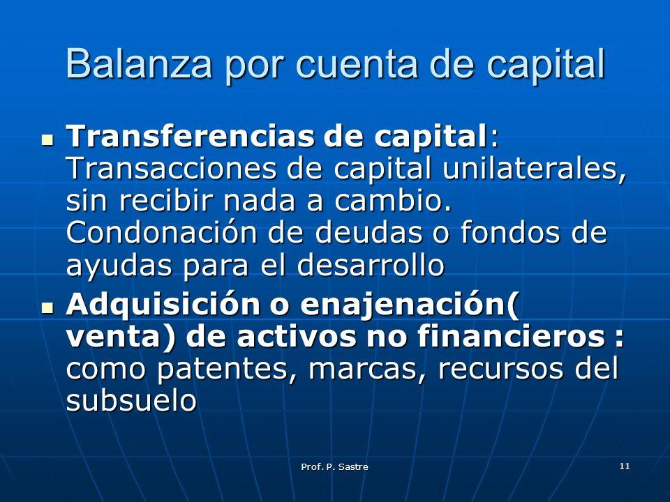 Balanza por cuenta de capital