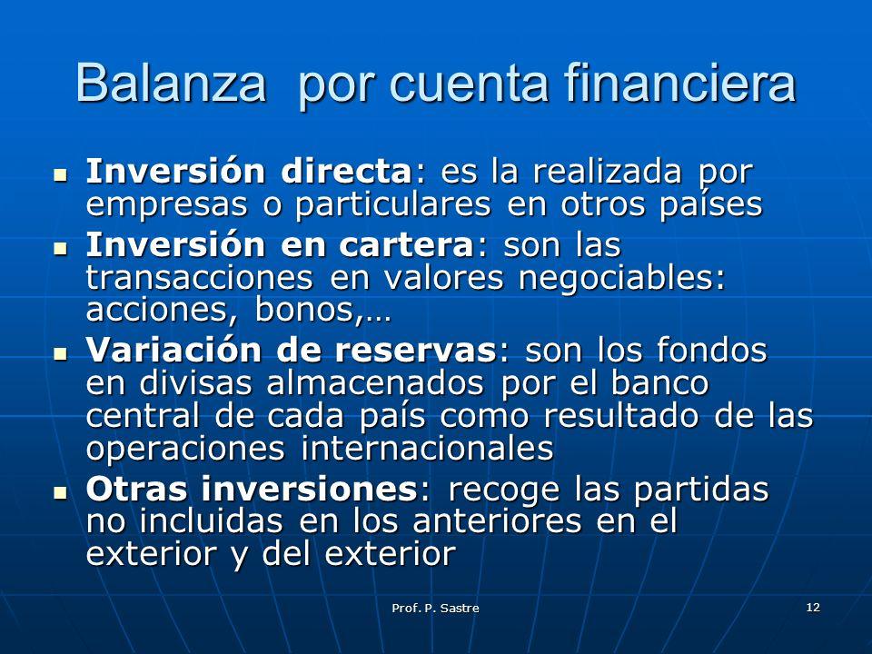 Balanza por cuenta financiera