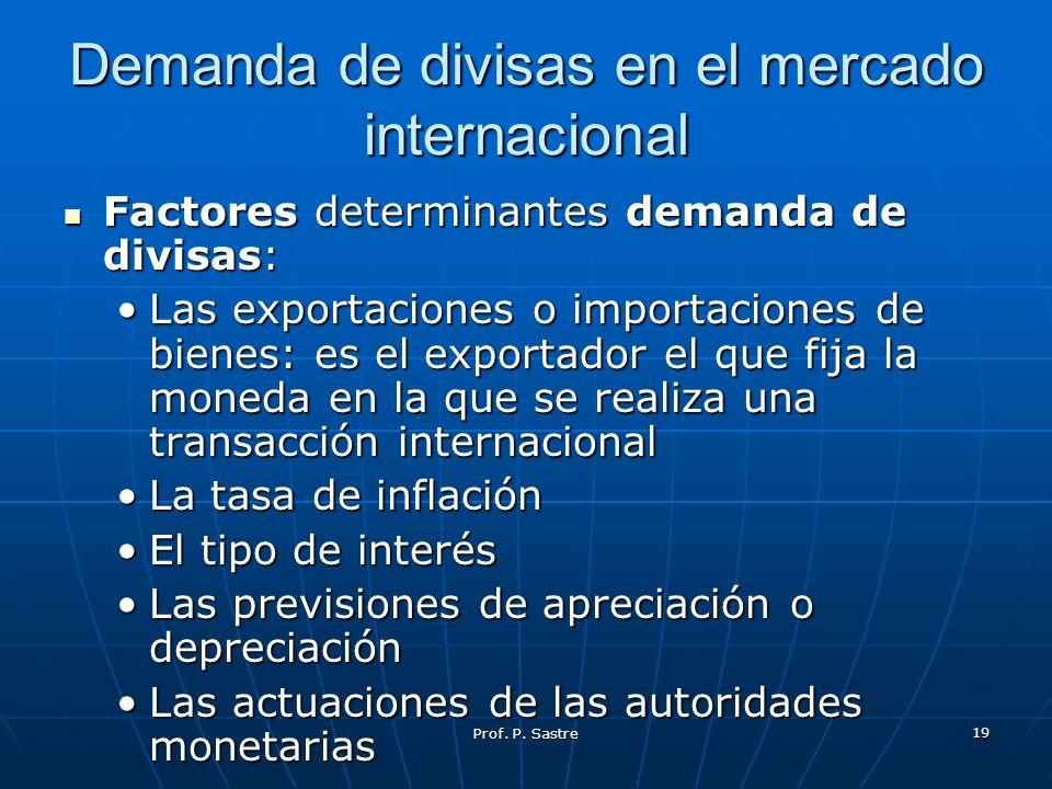 Demanda de divisas en el mercado internacional