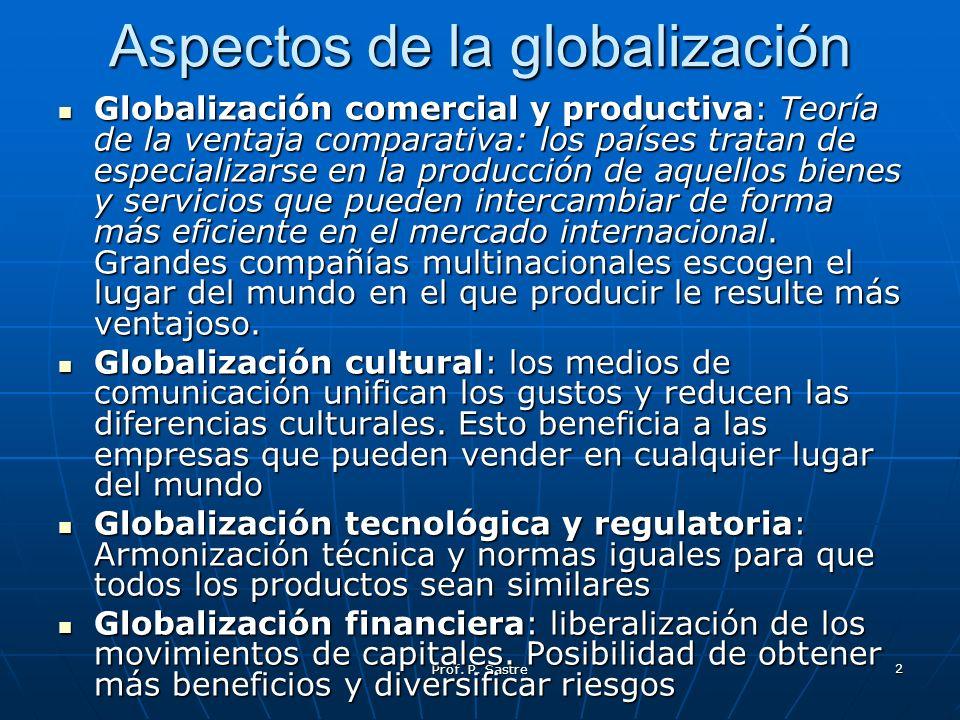 Aspectos de la globalización