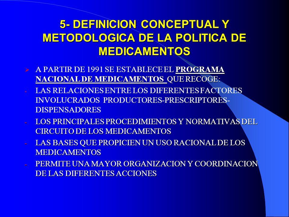 5- DEFINICION CONCEPTUAL Y METODOLOGICA DE LA POLITICA DE MEDICAMENTOS