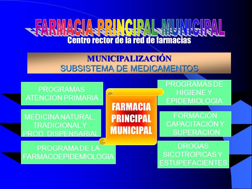 FARMACIA PRINCIPAL MUNICIPAL