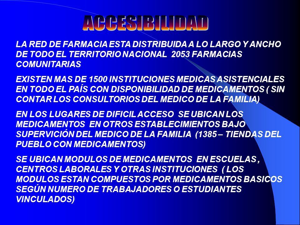 ACCESIBILIDAD LA RED DE FARMACIA ESTA DISTRIBUIDA A LO LARGO Y ANCHO DE TODO EL TERRITORIO NACIONAL 2053 FARMACIAS COMUNITARIAS.