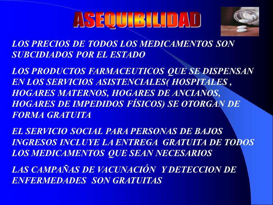 ASEQUIBILIDAD LOS PRECIOS DE TODOS LOS MEDICAMENTOS SON SUBCIDIADOS POR EL ESTADO.