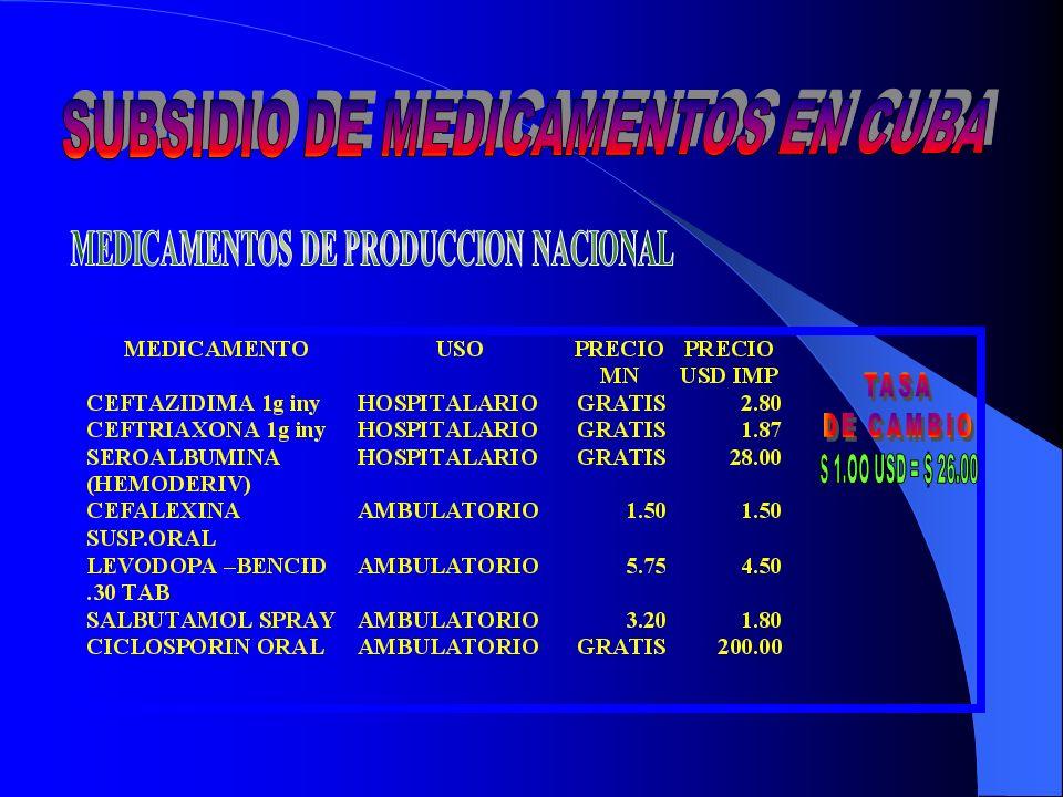 MEDICAMENTOS DE PRODUCCION NACIONAL