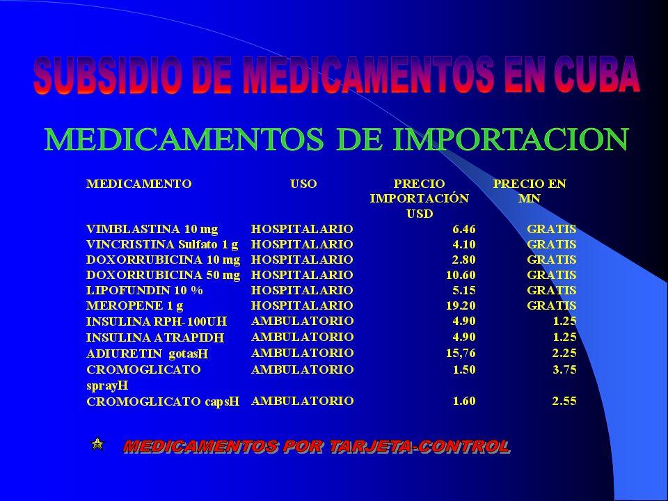 SUBSIDIO DE MEDICAMENTOS EN CUBA