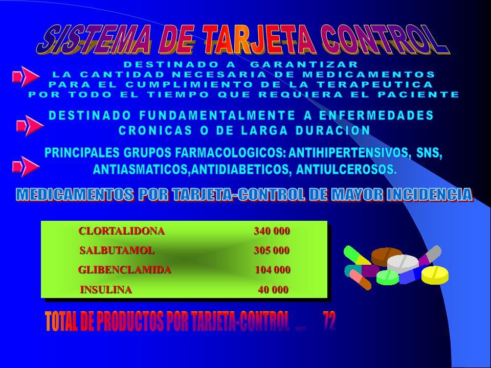 SISTEMA DE TARJETA CONTROL