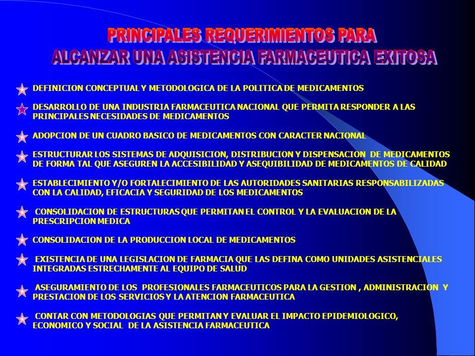 PRINCIPALES REQUERIMIENTOS PARA