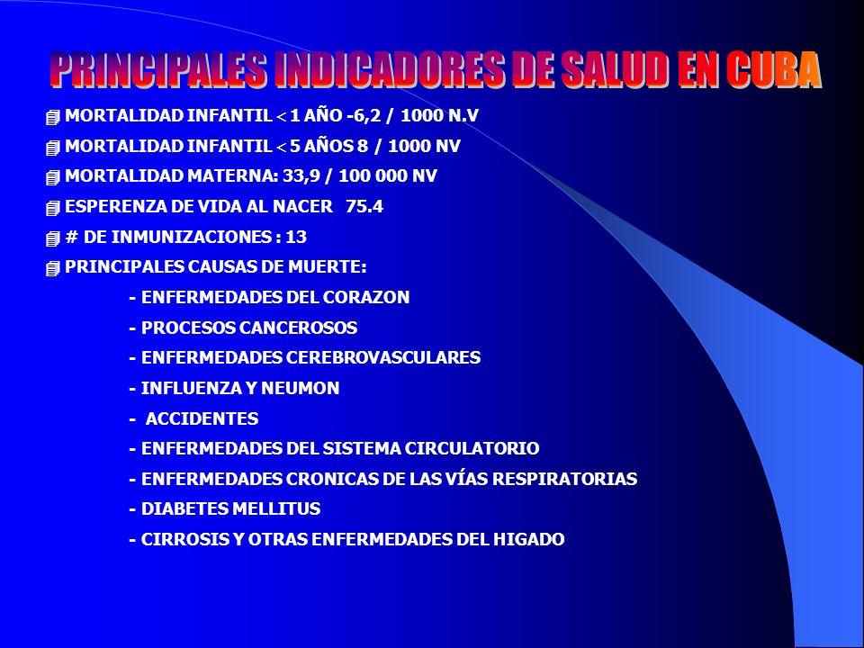 PRINCIPALES INDICADORES DE SALUD EN CUBA
