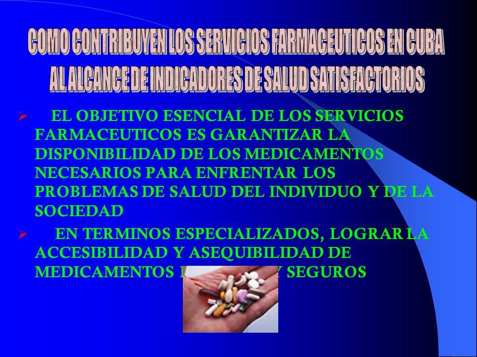 COMO CONTRIBUYEN LOS SERVICIOS FARMACEUTICOS EN CUBA