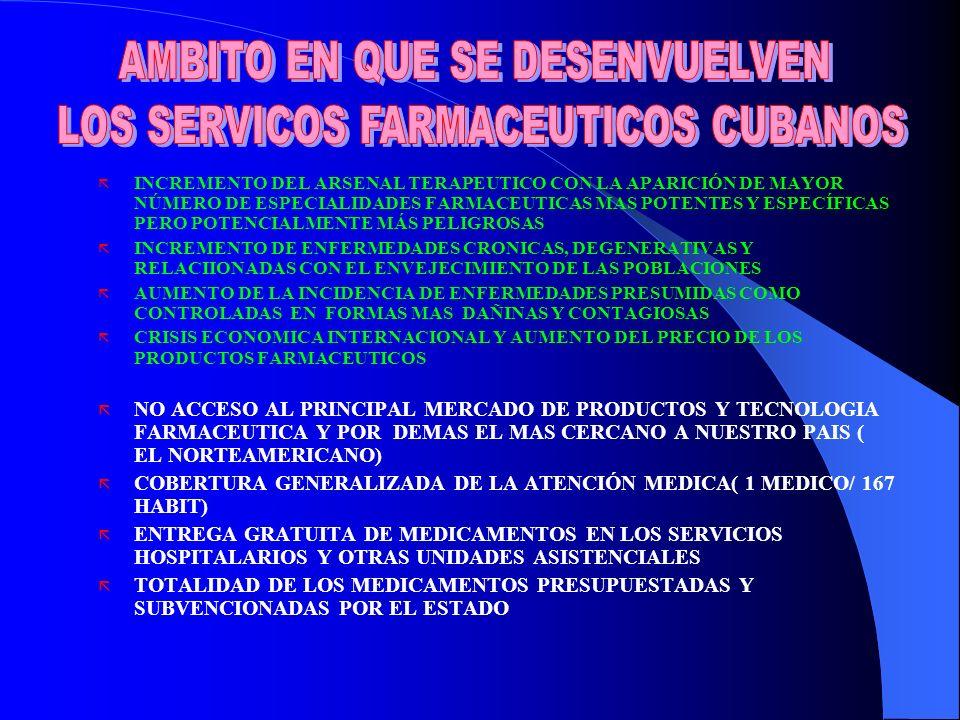 AMBITO EN QUE SE DESENVUELVEN LOS SERVICOS FARMACEUTICOS CUBANOS
