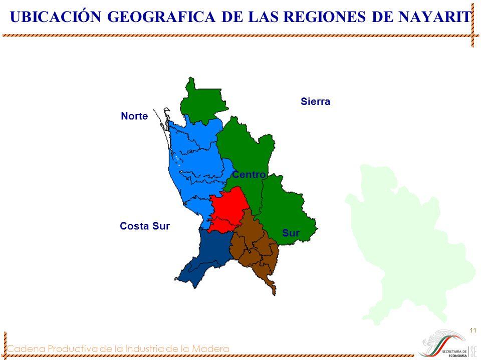 UBICACIÓN GEOGRAFICA DE LAS REGIONES DE NAYARIT