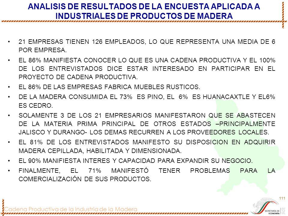 ANALISIS DE RESULTADOS DE LA ENCUESTA APLICADA A INDUSTRIALES DE PRODUCTOS DE MADERA