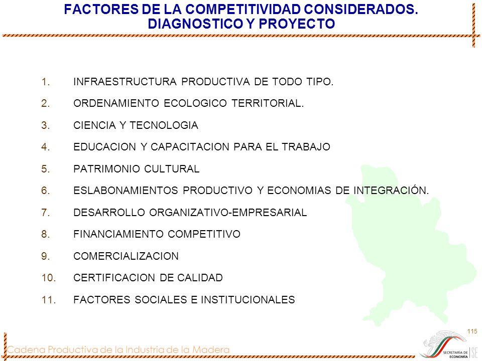 FACTORES DE LA COMPETITIVIDAD CONSIDERADOS. DIAGNOSTICO Y PROYECTO