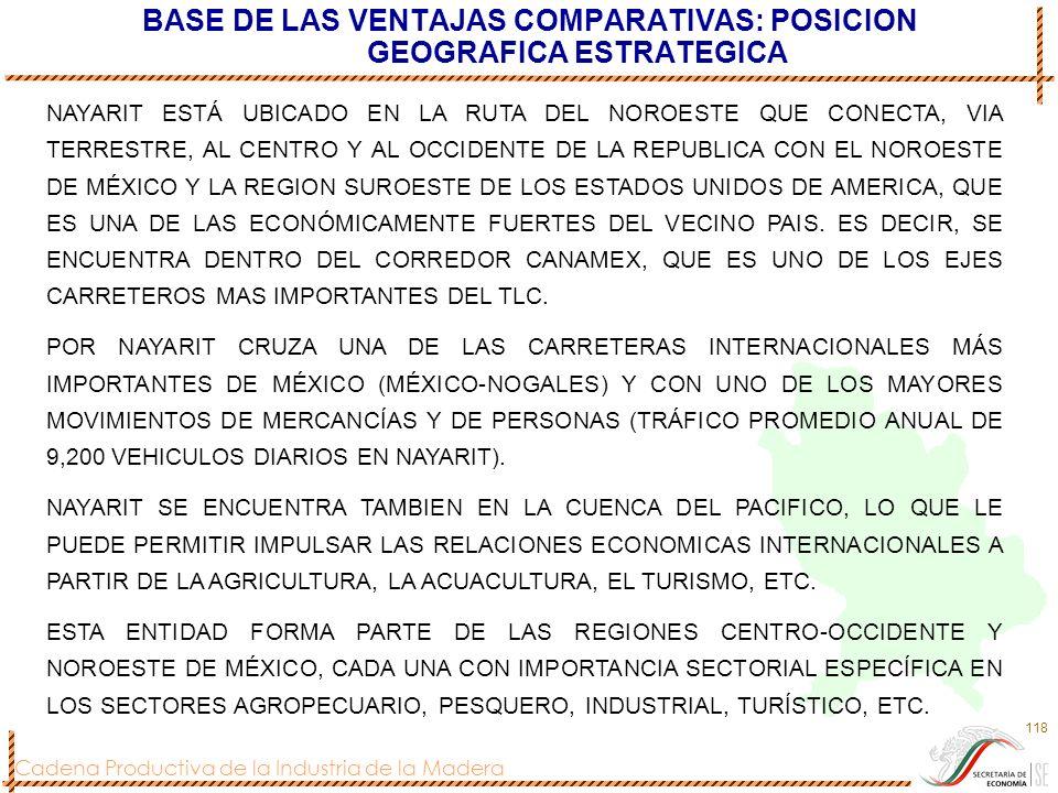 BASE DE LAS VENTAJAS COMPARATIVAS: POSICION GEOGRAFICA ESTRATEGICA