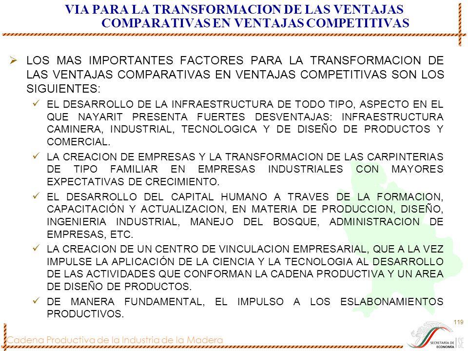 VIA PARA LA TRANSFORMACION DE LAS VENTAJAS COMPARATIVAS EN VENTAJAS COMPETITIVAS