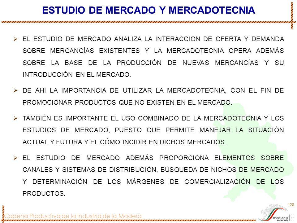 ESTUDIO DE MERCADO Y MERCADOTECNIA