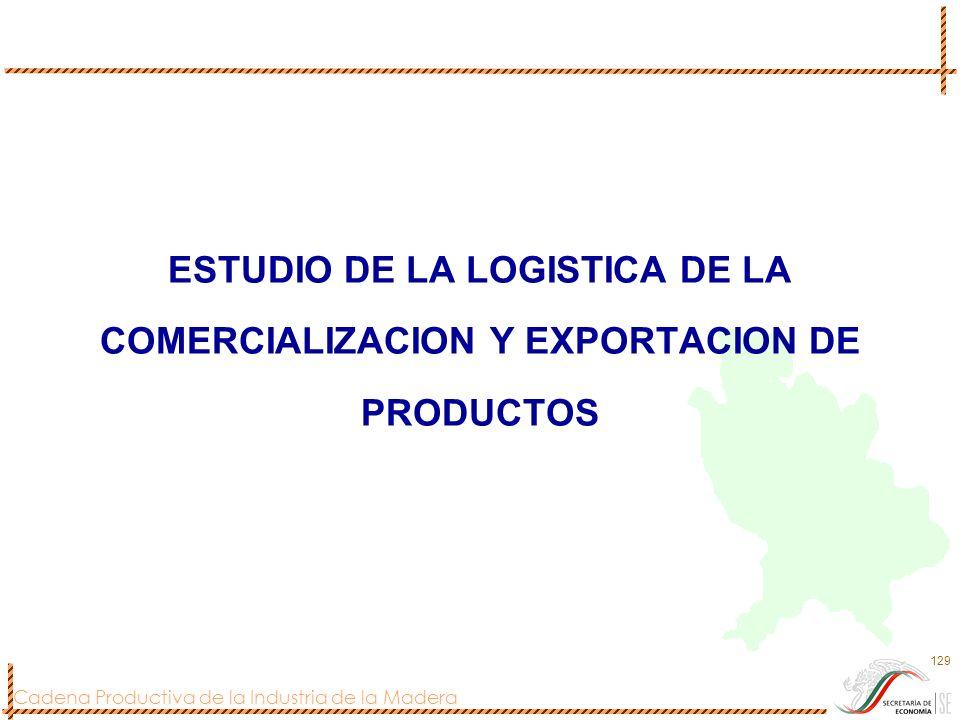 ESTUDIO DE LA LOGISTICA DE LA COMERCIALIZACION Y EXPORTACION DE PRODUCTOS