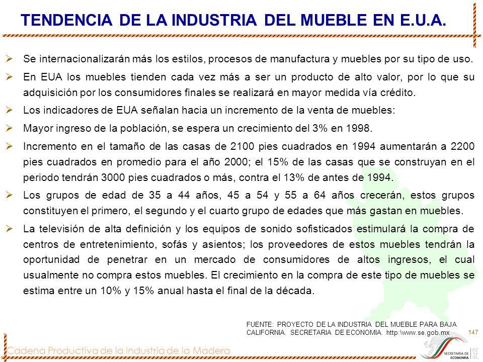 TENDENCIA DE LA INDUSTRIA DEL MUEBLE EN E.U.A.
