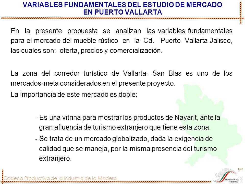 VARIABLES FUNDAMENTALES DEL ESTUDIO DE MERCADO EN PUERTO VALLARTA