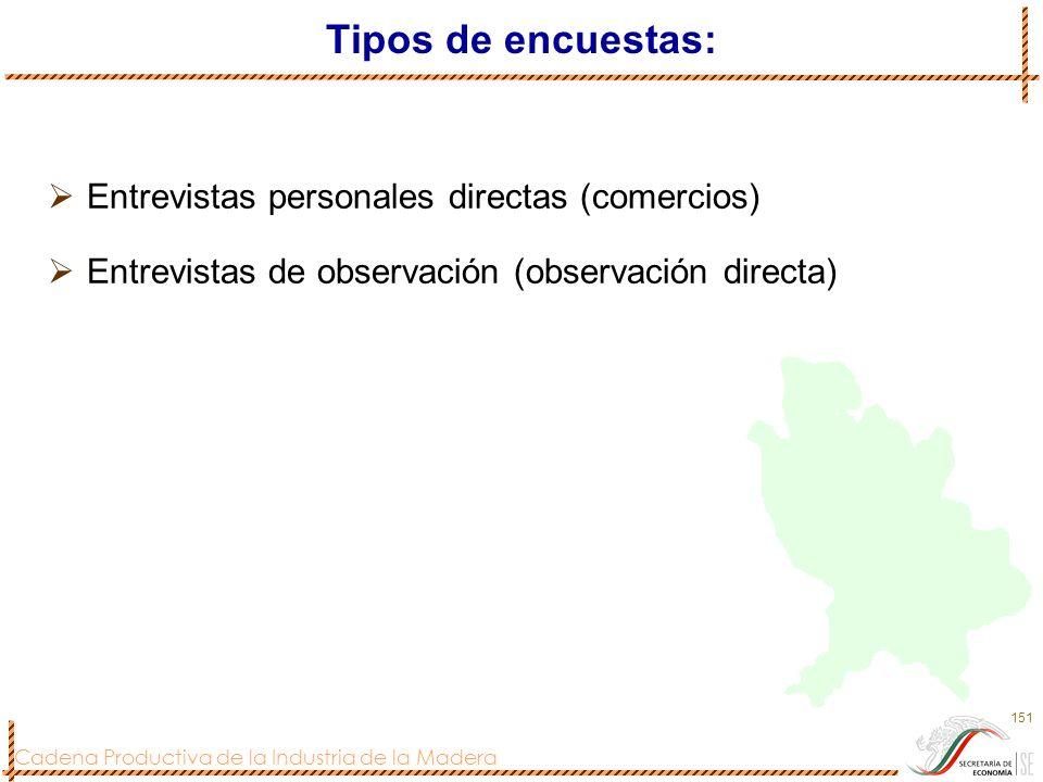 Tipos de encuestas: Entrevistas personales directas (comercios)