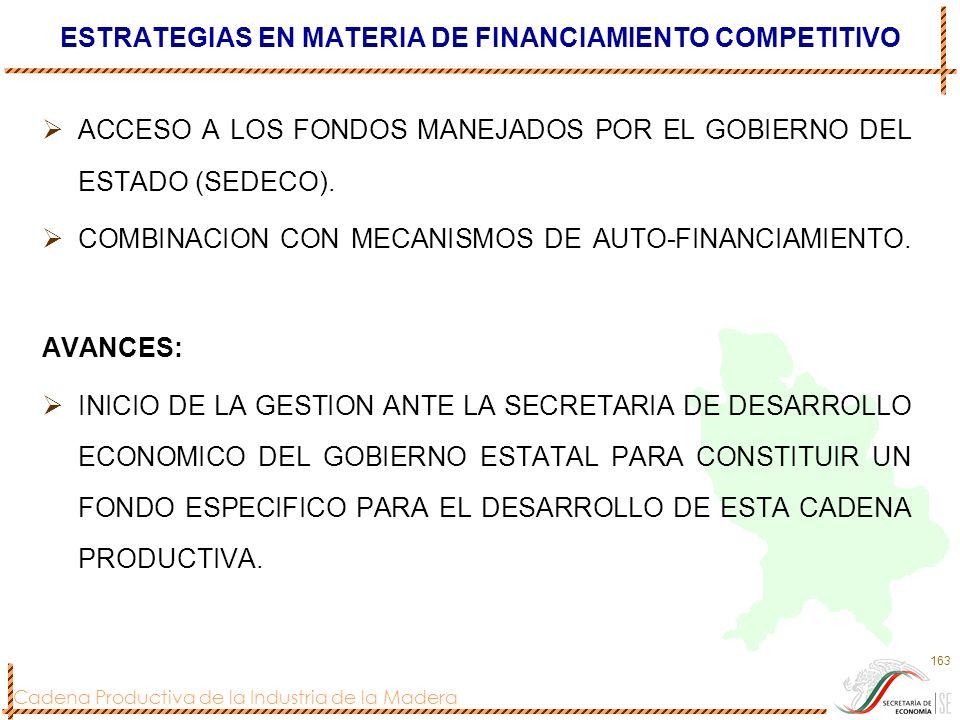ESTRATEGIAS EN MATERIA DE FINANCIAMIENTO COMPETITIVO
